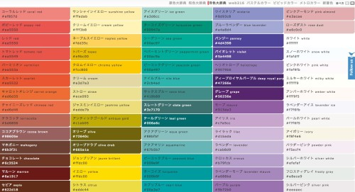 Traditional World Color Names
